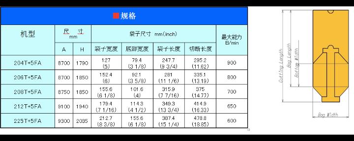 河北方便袋制袋机价格 客户至上 上海长欣包装设备供应