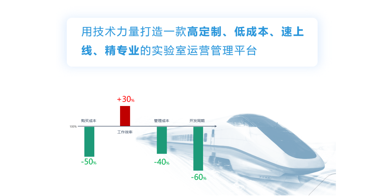 北京高校lims系统推荐厂家 服务为先 上海咚安智能科技供应
