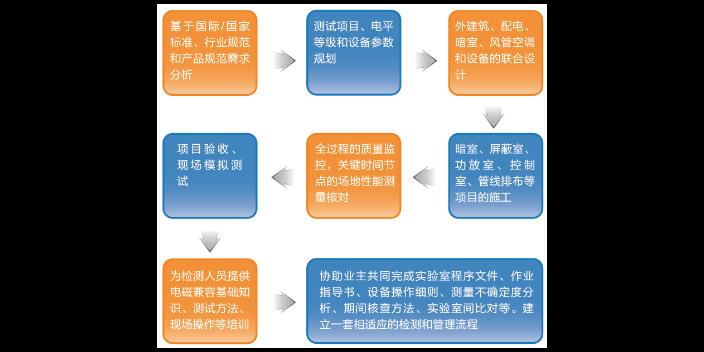 杭州测试仪价格