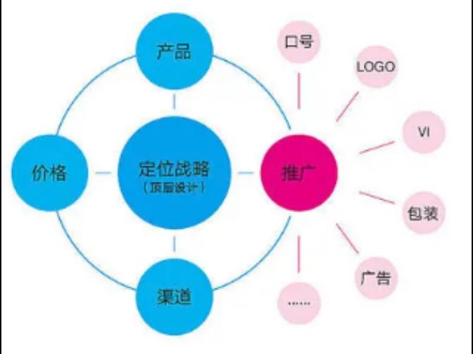 黄浦区绿色品牌logo设计服务公司
