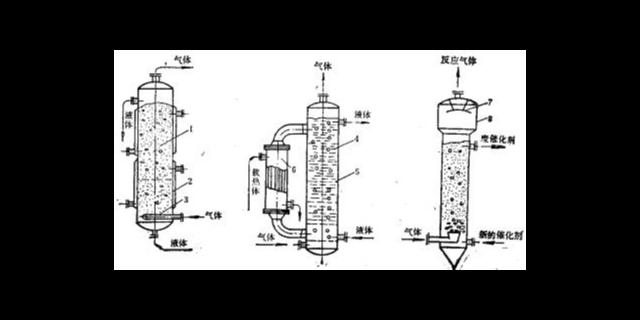 管道反應器原理