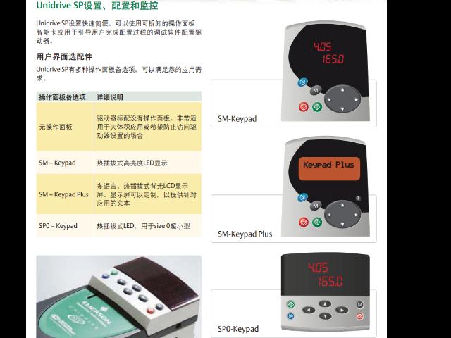 进口艾默生CT变频器SP5402价钱 来电咨询「禾成供」