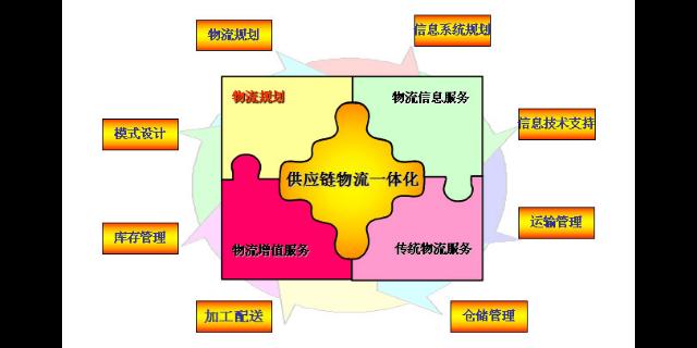 上海仓储到菏泽物流 诚信为本「上海和协物流供应」