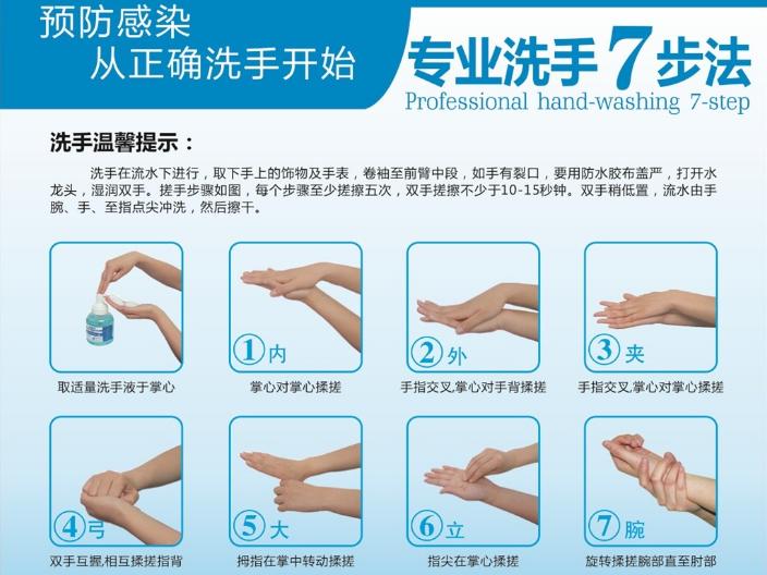 江西PCMX洗手液好用吗