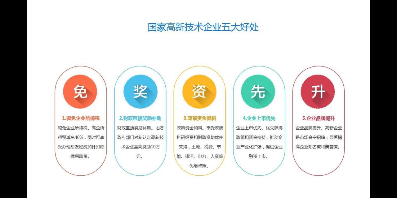 上海高新技术有哪些 上海济语知识产权代理供应