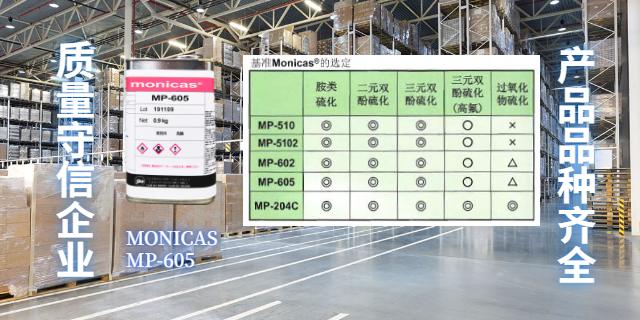 上海乔迪过氧化物氟橡胶粘合剂的报价 有口皆碑 上海乔迪化工供应