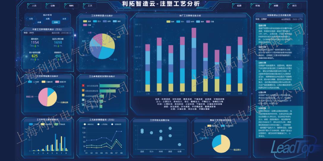 注塑行業MES系統廠商「上海利拓電氣供應」