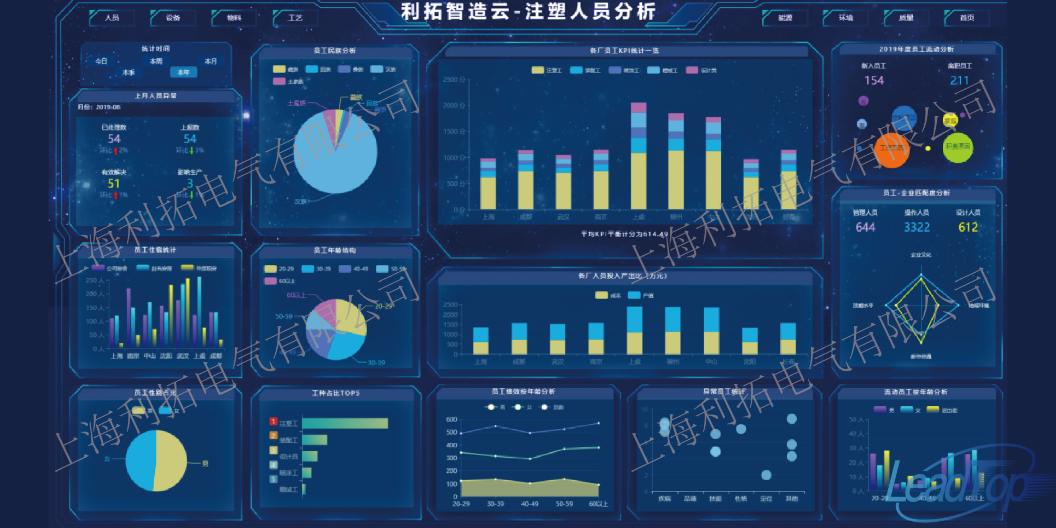 江蘇鑄造行業MES系統實施方案
