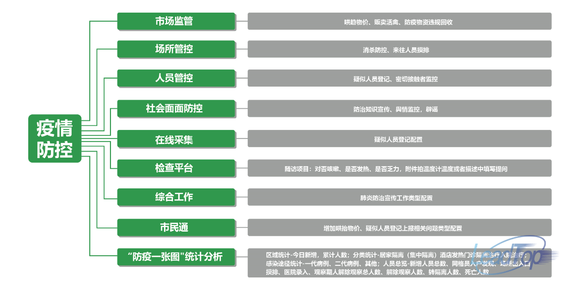 浙江电子商务智慧农贸系统厂家,智慧农贸系统