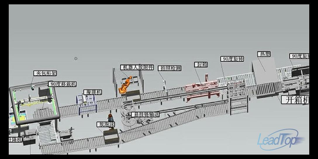 上海包裝全自動生產線供應商,全自動生產線