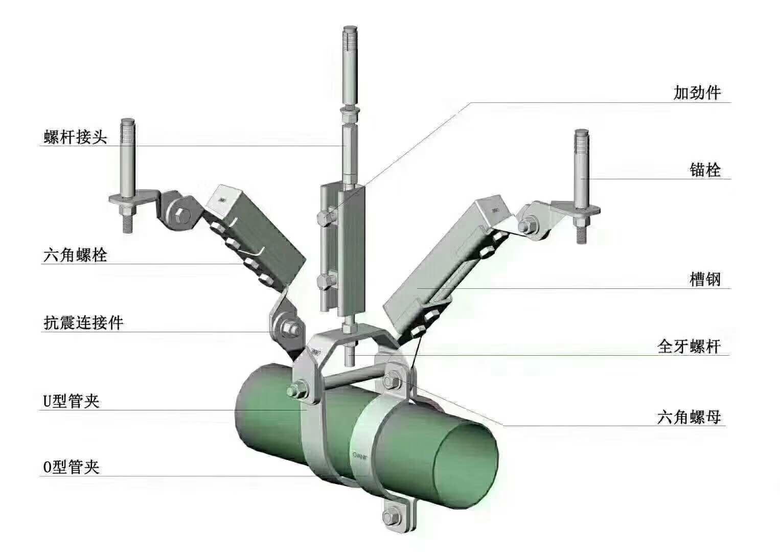 江西供应抗震支架设计,抗震支架