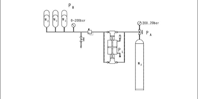 直销气体增压器进货价,气体增压器