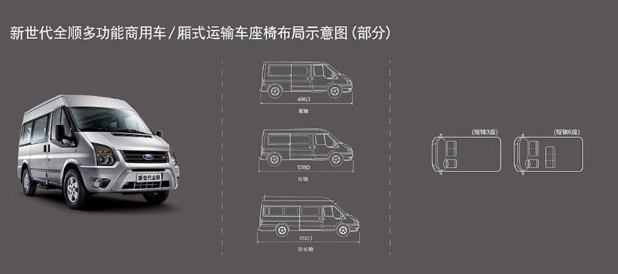 上海江铃长轴29座物流车批发多少钱 服务为先 上海全顺汽车销售供应