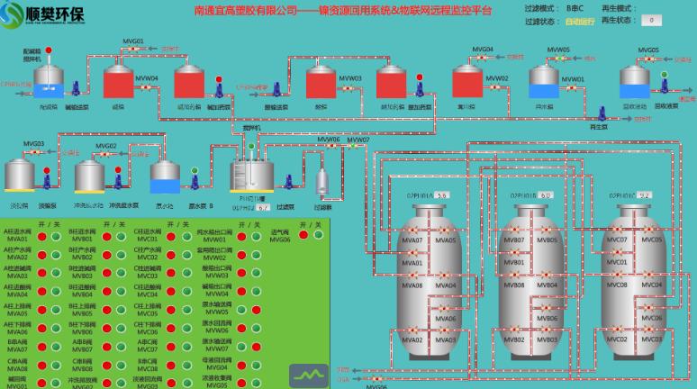 安徽化學鎳回收什么價位 誠信互利「上海順樊環??萍脊?>                     </dt>                     <dd>                         <p class=
