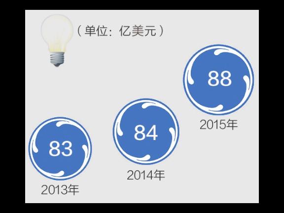 觸發器批發廠家 貼心服務「 上海圣信物資供應」