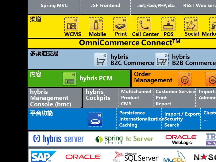 宁波SAP咨询实施