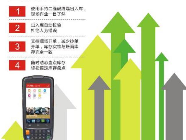 上海倉庫管理電腦軟件開發價錢 歡迎咨詢「上海緯珂司諾信息供應」
