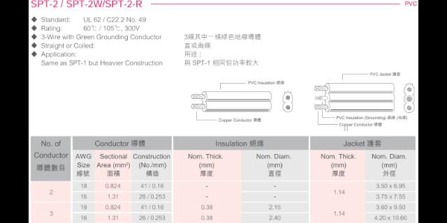 普陀區編織電線電纜哪家強 貼心服務「上海莧聚電線電纜供應」