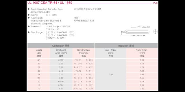 滁州防火漏水电源插头报价 欢迎来电「上海苋聚电线电缆供应」