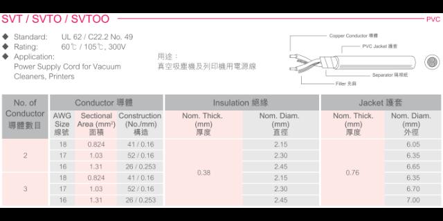 芜湖耐油电源插头多少钱 创造辉煌「上海苋聚电线电缆供应」