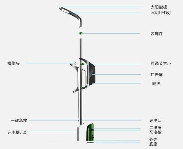广东智慧灯杆系统安装