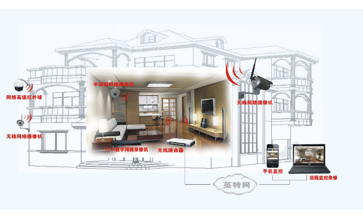 超市监控安装技术方案价钱 客户至上 上海熊贝信息技术供应