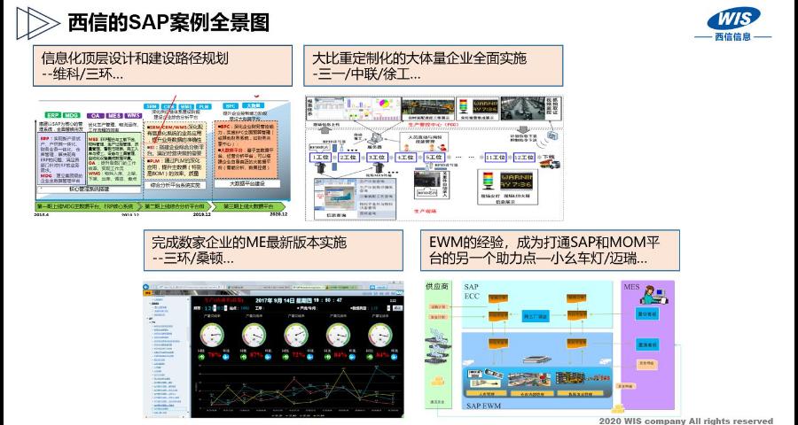太原汽車行業SAP咨詢服務 歡迎來電「上海西信信息科技供應」