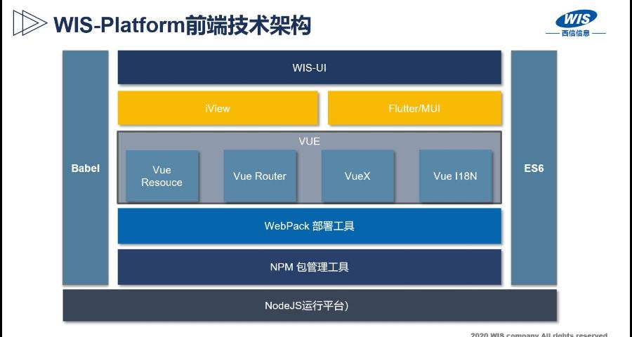 湖南采购MOM平台 诚信经营 上海西信信息科技供应