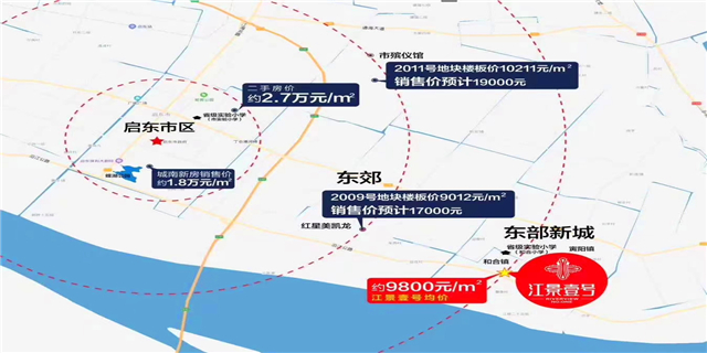 海门新房返点江景壹号 欢迎咨询 上海下将网络供应