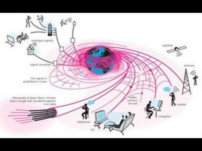 重庆品牌技术开发包括什么,技术开发