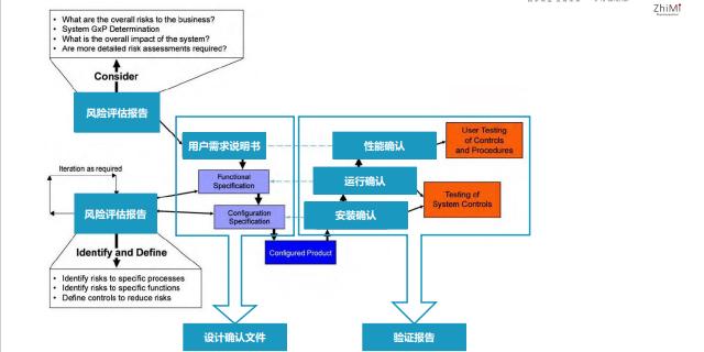 电子数据可靠性解决方案报价「上海携远信息供应」