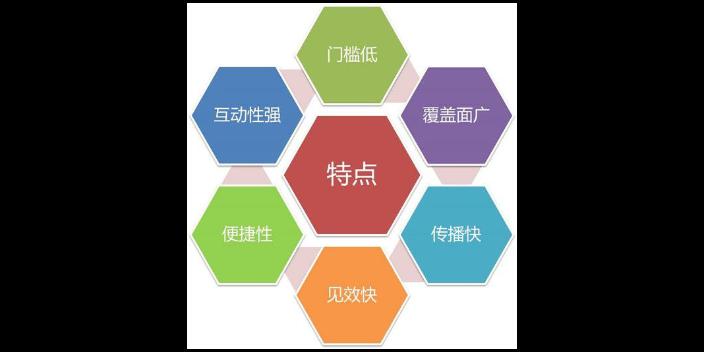 杨浦区推广微博营销销售方法
