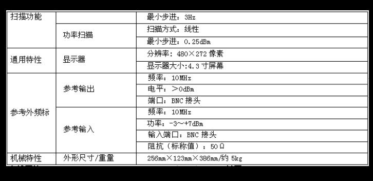 湖北噪聲信號發生器怎么樣「上海逸威電子設備供應」