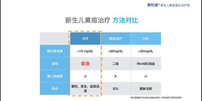 山东新生儿黄疸蓝光毯价格 欢迎咨询「上海预顺生物科技供应」