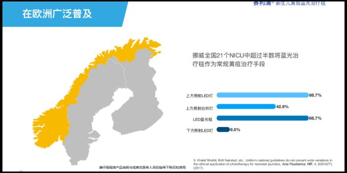 无锡新生儿黄疸蓝光毯要多少钱 欢迎来电「上海预顺生物科技供应」
