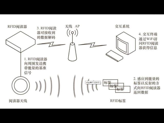 智能仓库管理系统服务公司 欢迎咨询「上海珍实信息技术供应」