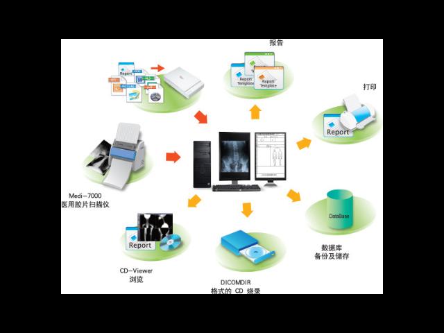 武汉高密度胶片扫描仪报价 欢迎来电 上海中晶科技供应