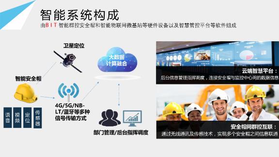 貴州4g安全帽公司 誠信服務「比特供」