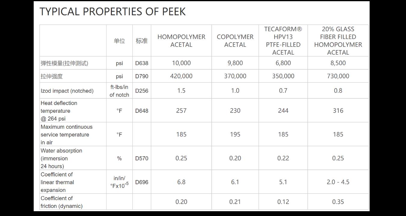 成都定制peek管材价格 服务为先 苏州多特玛工程塑料供应