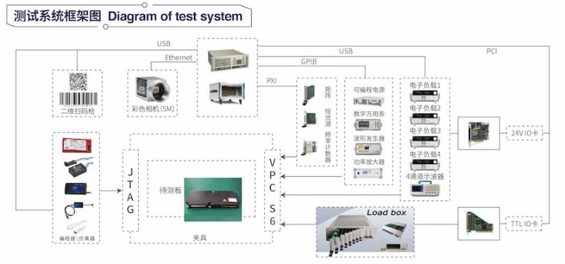 贵州BMS电池管理监控系统架构 苏州市德智电子供应