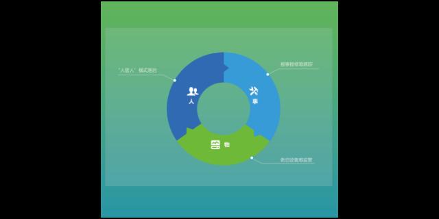重庆专业智慧园区收费系统 欢迎咨询 苏州国网电子科技供应