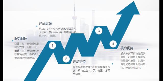 杭州学校城市园区平台 服务至上 苏州国网电子科技供应