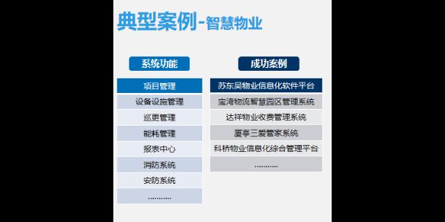 江苏仓库数字化消防站产品 服务为先 苏州国网电子科技供应