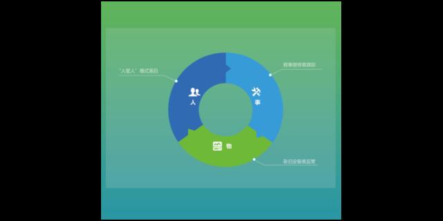 北京交通数字化消防站系统开发 诚信服务 苏州国网电子科技供应