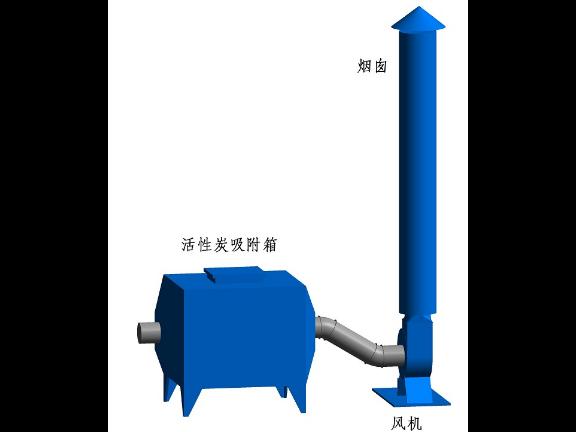 化学废气处理生产商 有口皆碑 苏州吉润环保科技供应