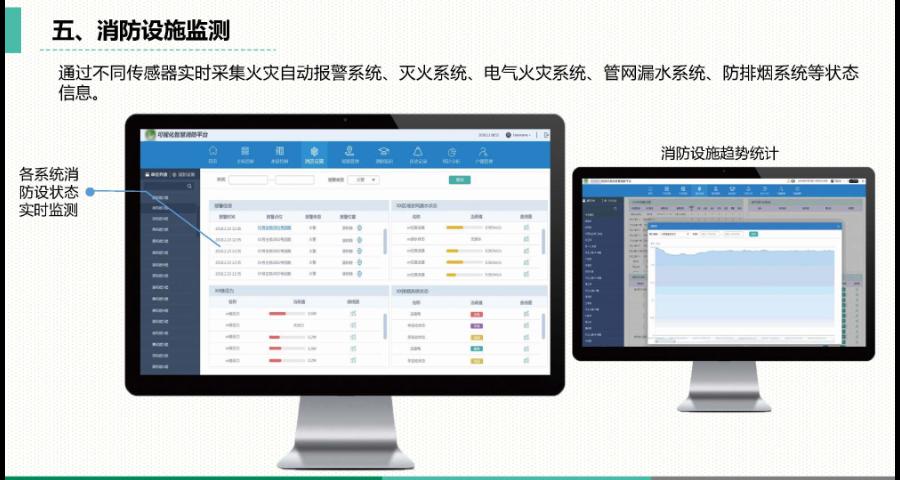 济南校园可视化智慧消防系统「苏州思迪信息技术供应」