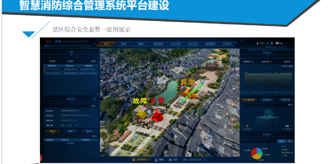 江苏消火栓联网监测服务平台,智慧消防