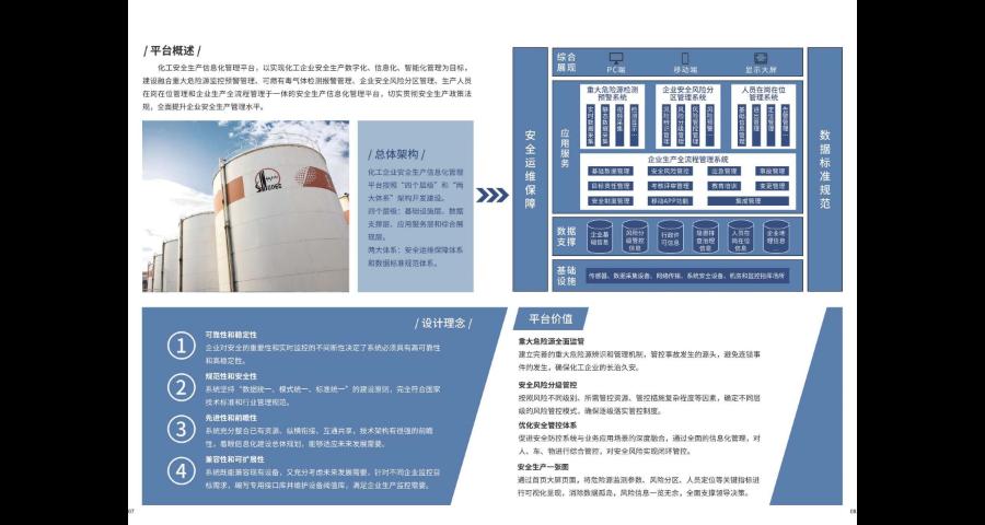 丹东化工安全生产信息化管理平台供应商 苏州思迪信息技术供应