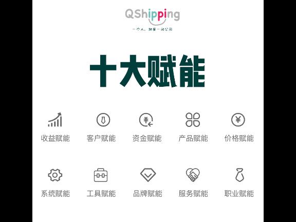 高级国际物流哪家好 欢迎来电 深圳时聘网络科技供应