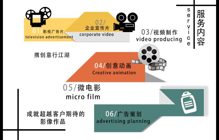東莞好的宣傳視頻代運營合作 誠信互利 深圳市思遠影視供應